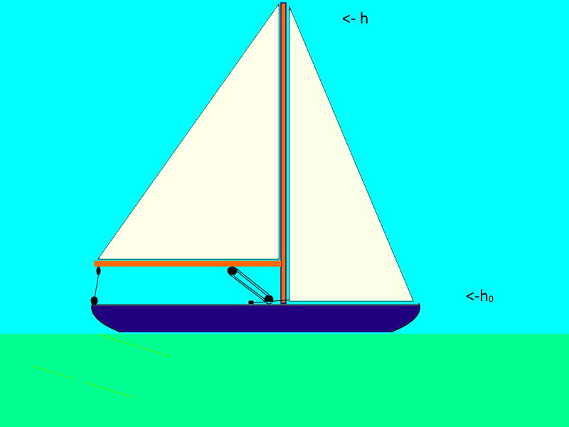 Sailing Simulations